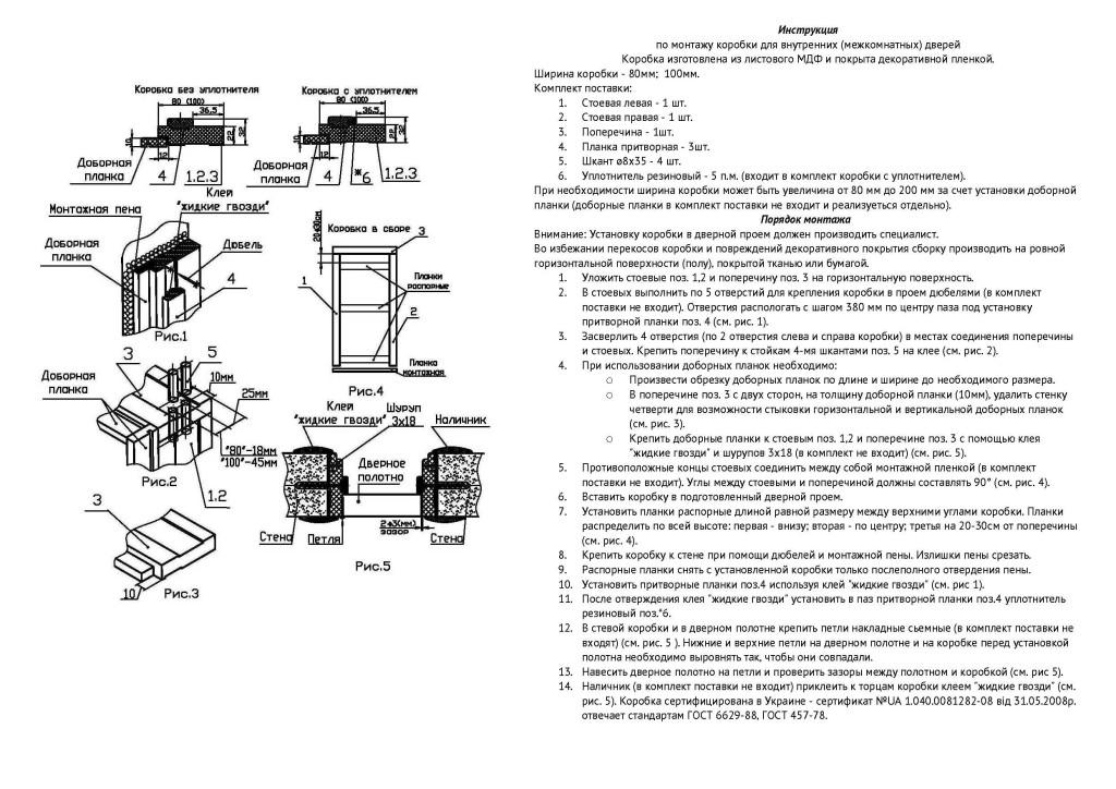 Инструкция по монтажу коробки для внутренних (межкомнатных) дверей